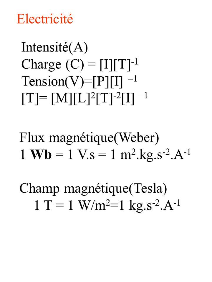 Electricité Intensité(A) Charge (C) = [I][T]-1. Tension(V)=[P][I] –1. [T]= [M][L]2[T]-2[I] –1. Flux magnétique(Weber)